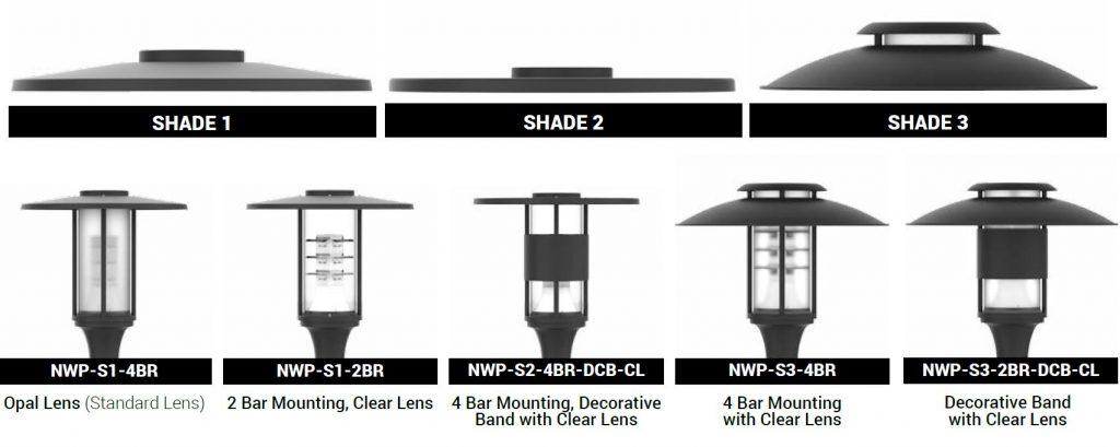 Newport_dimensions