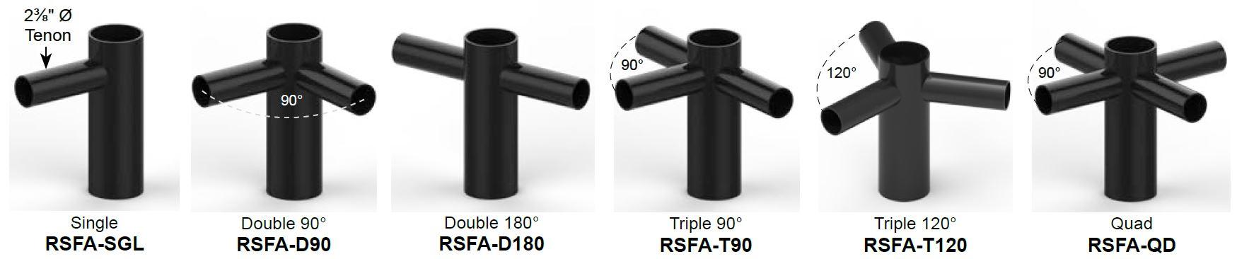 SFA_RND_dimensions