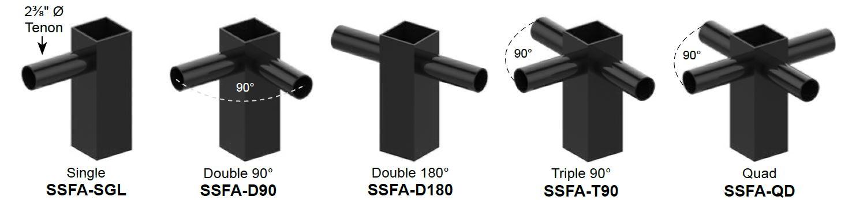 SFA_dimensions