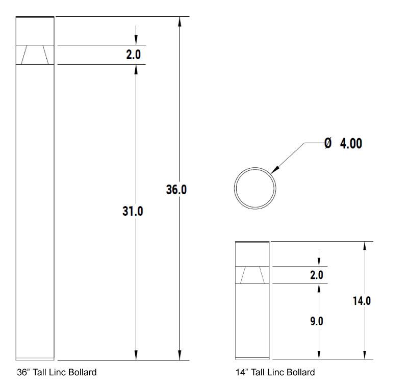 linc_dimensions