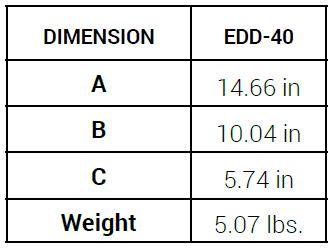 ecodusktodawn_dimensions