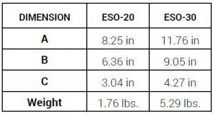 ecosoft_dimensions