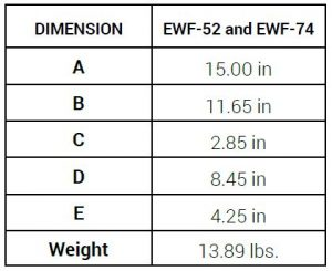 ecowallfloods_dimensions